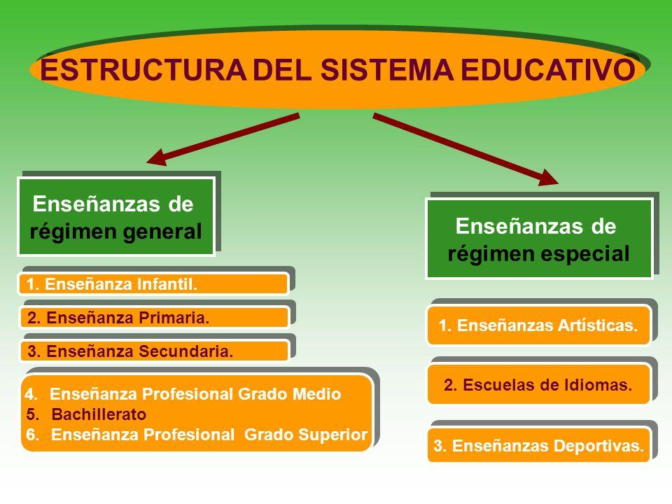 sistema-educativo1