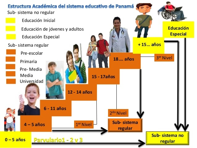 sistema-educativo2